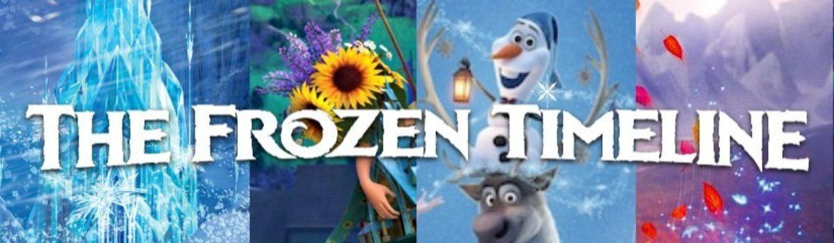 What Year Is 'Frozen 2' Set In? — Movie Timeline
